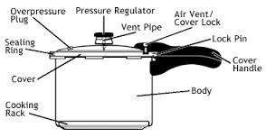 Image result for pressure cooker diagram